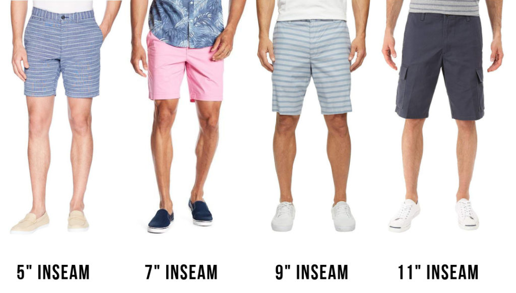 shorts length style guide for men